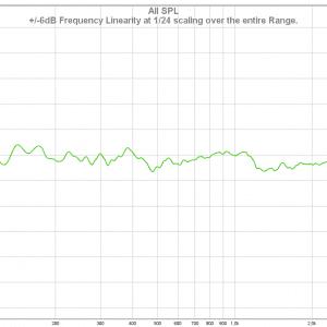 frequency-response-studio-dreamcatcher